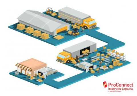 Warehousing & Distribution - ProConnect
